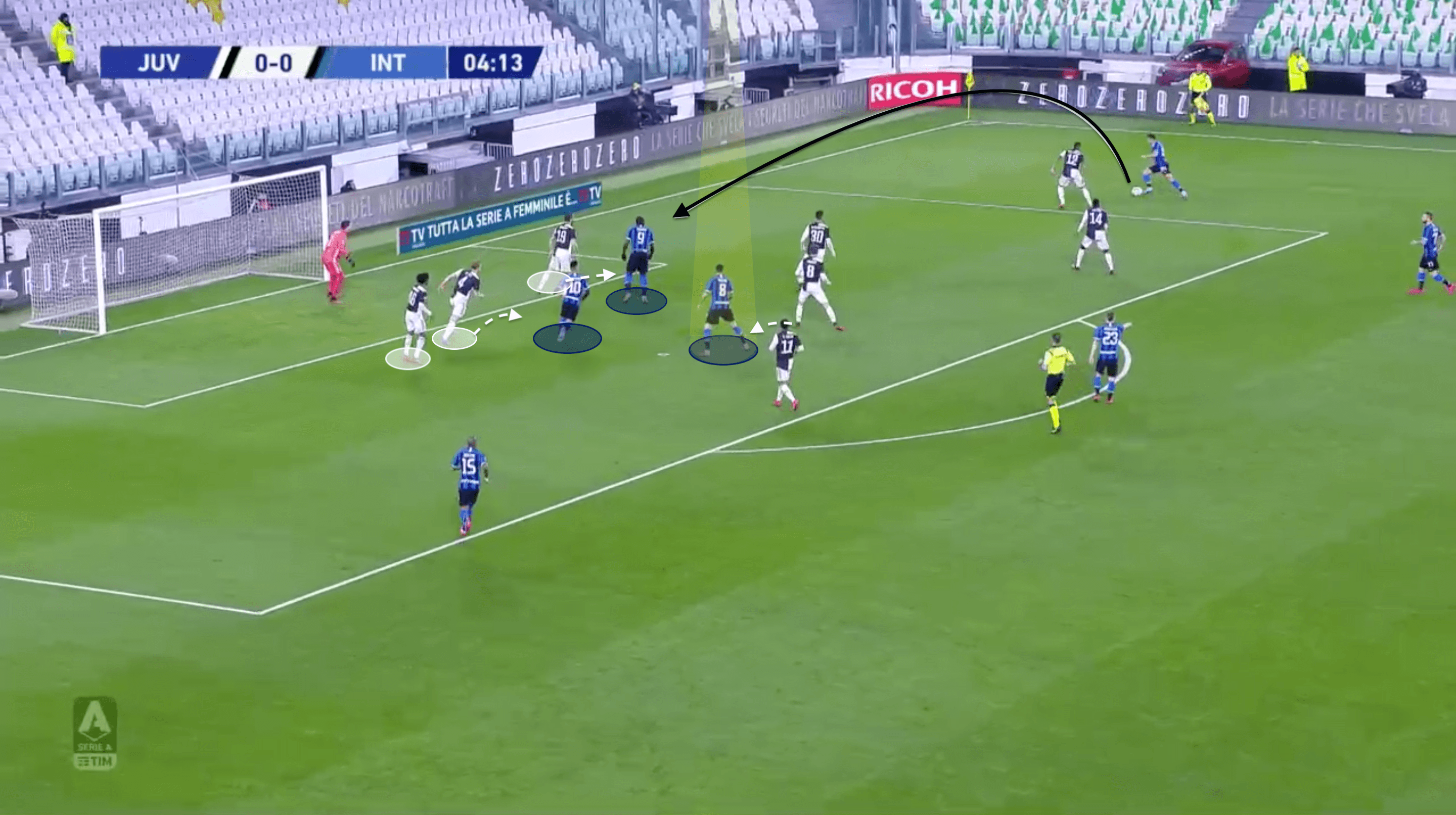Serie A 2019/20: Juventus vs Inter – tactical analysis tactics