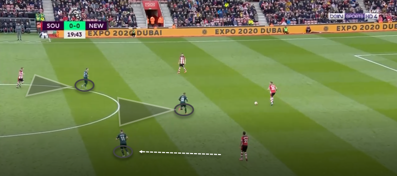 Newcastle United 2019/20: defensive style - scout report - tactical analysis - tactics