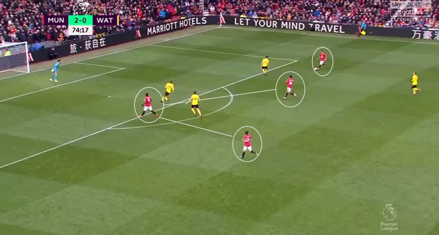 Manchester United 2019/20: A year of Ole Gunnar Solskjær – scout report– tactics
