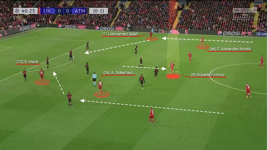 How the false 9 is replacing Creative Midfielders: Part 2 - tactics analysis tactics