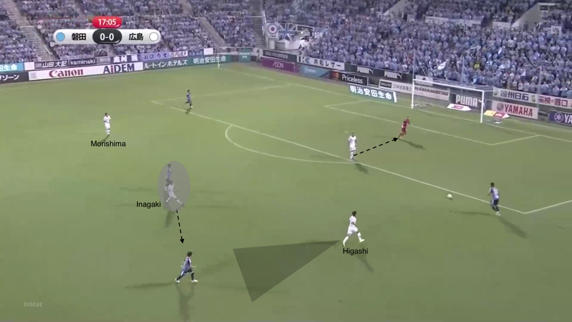 J1 League 2020: Jubilo Iwato vs Sanfrecce Hiroshima - tactical analysis tactics