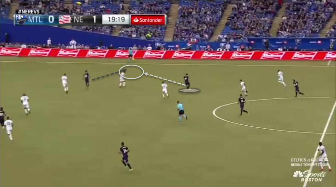 MLS 2020: Montreal Impact vs New England Revolution - tactical analysis tactics