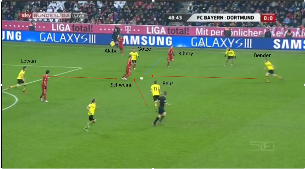 Bundesliga 2012/13 Bayern Munich vs Borussia Dortmund - tactical analysis tactics