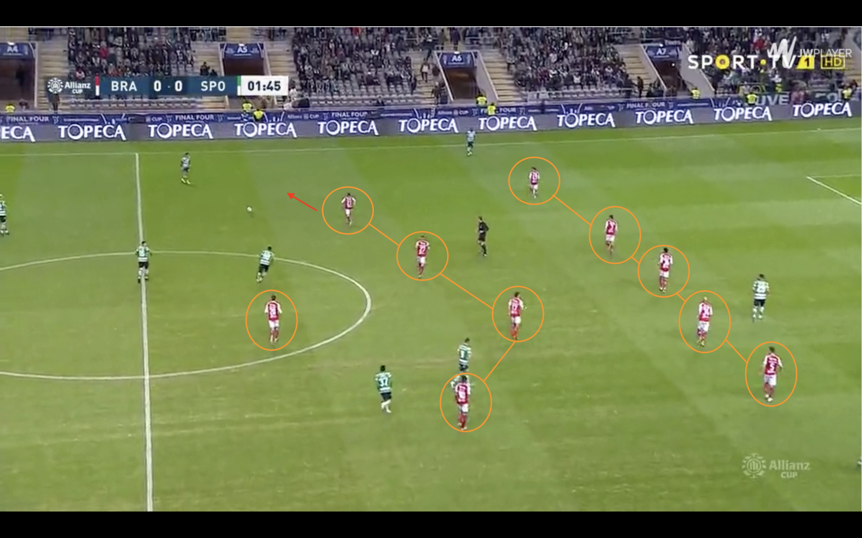 Sporting CP Tactical Report: From the Silas era to the signing of Rúben Amorim tactical analysis tactics
