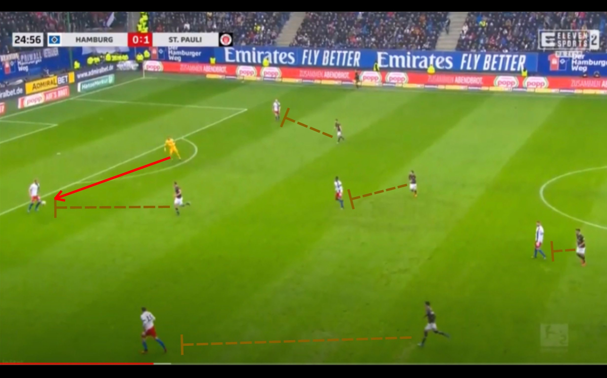 2. Bundesliga 2019/20: Hamburg SV vs St. Pauli - tactical analysis tactics