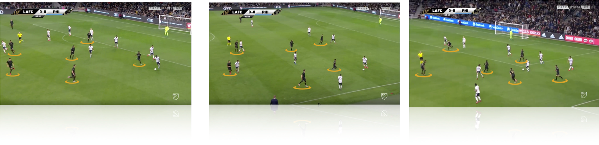 Bob Bradley at LAFC 2020 - tactical analysis tactics