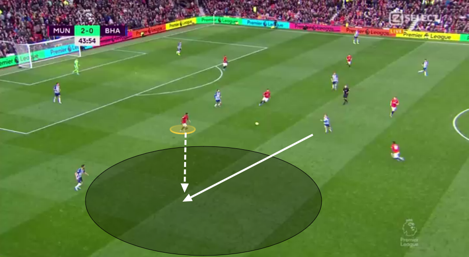 Marcus Rashford 2019/20 - Scout Report - tactical analysis tactics