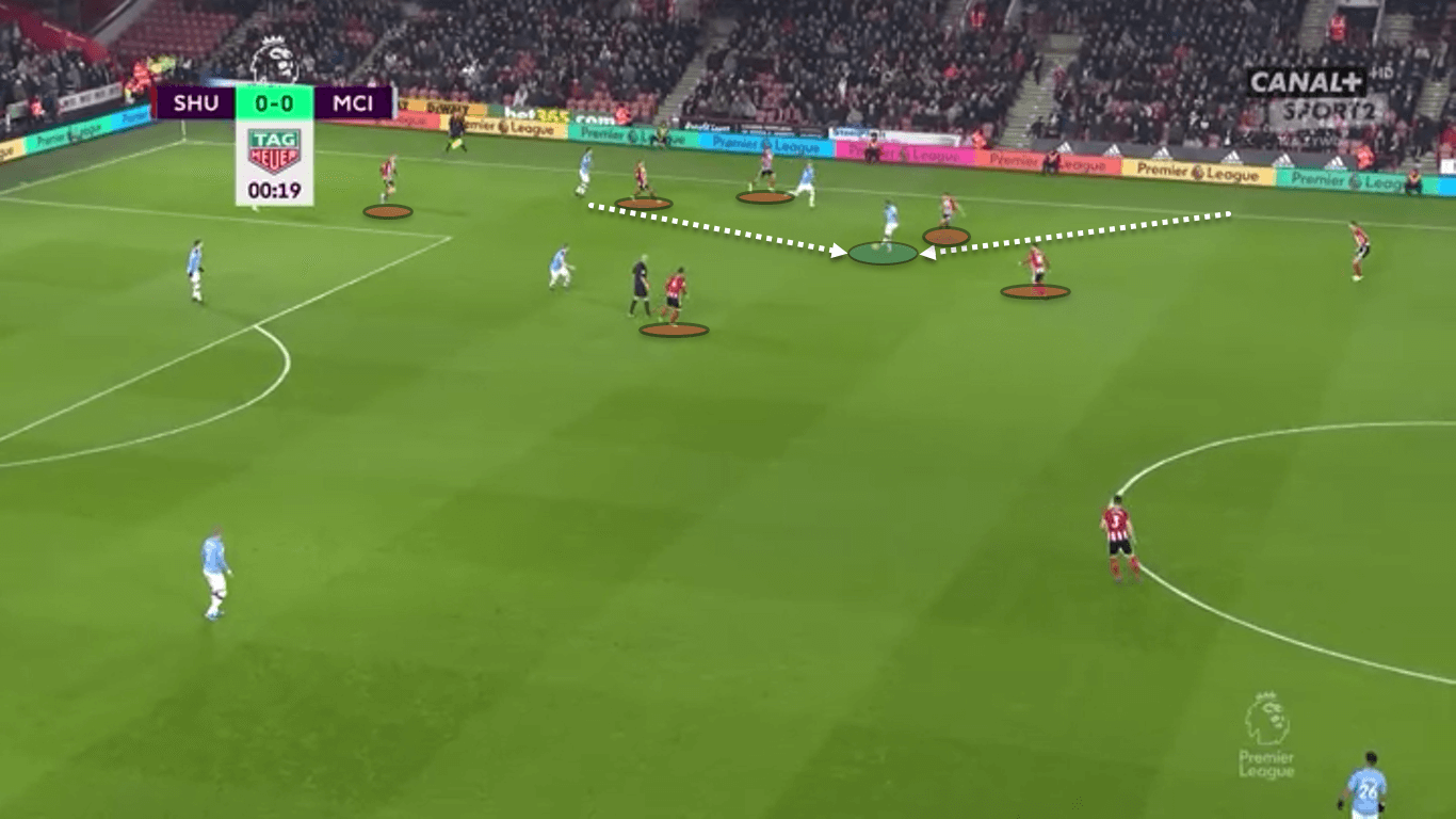 Raheem Sterling 2019/20 scout report - tactical analysis - tactics
