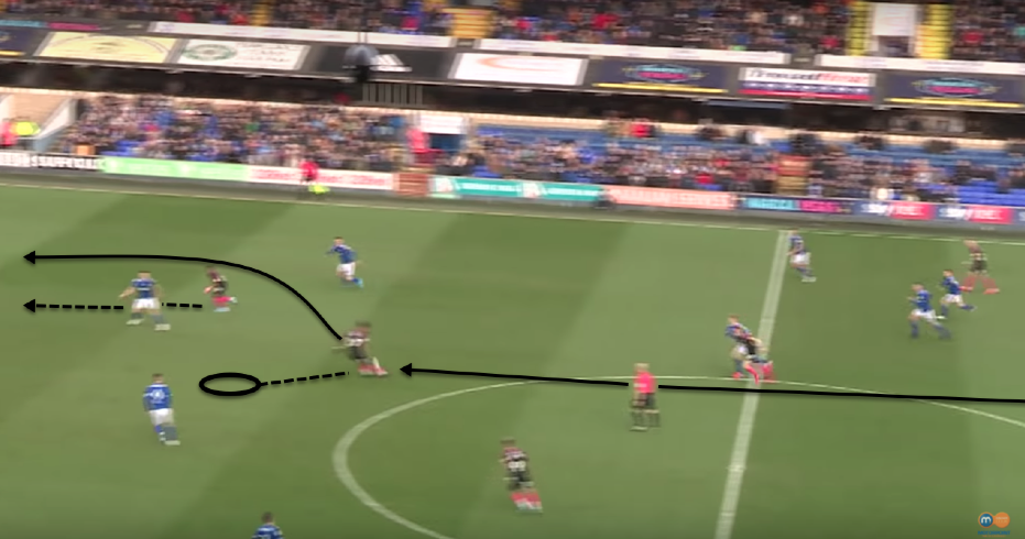 Ivan Toney 2019/20 - scout report tactical analysis tactics