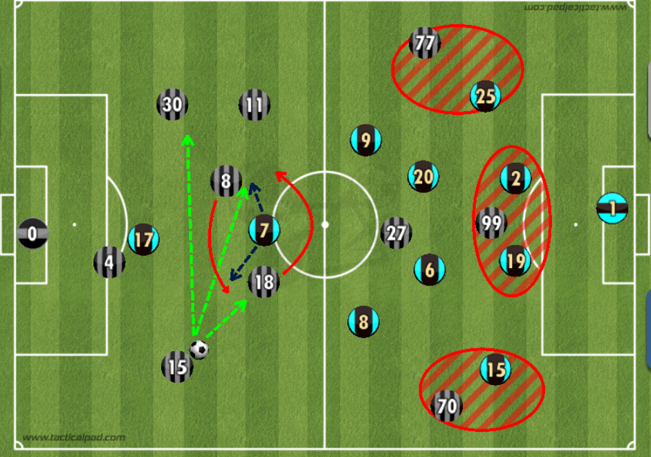 USL Championship 2019: San Antonio FC vs El Paso Locomotive FC - tactical analysis