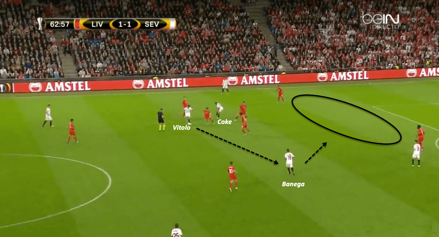 Europa League 2016: Liverpool vs Sevilla - tactical analysis tactics