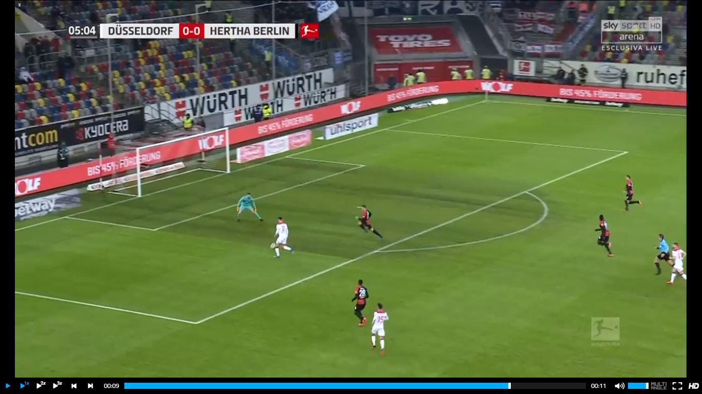 Kevin Stöger 2019/20 scout report tactical analysis tactics