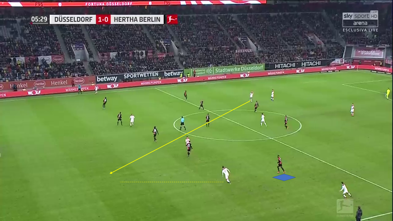 Kevin Stöger 209/20 scout report tactical analysis tactics