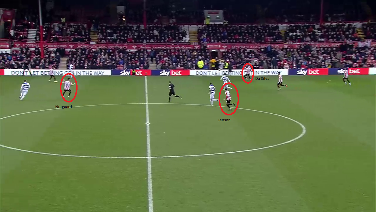 Christian Norgaard at Brentford 2019/20 - scout report - tactical analysis tactics