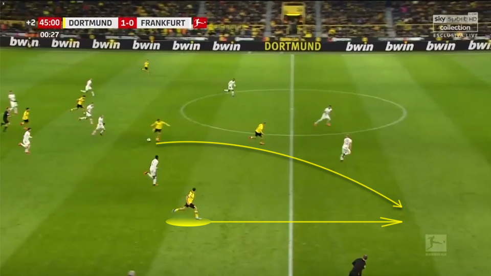 Borussia Dortmund 2019/20: Replacing Achraf Hakimi - scout report - tactical analysis tactics