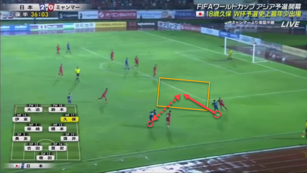 Takefusa Kubo 2019/20 - tactical analysis tactics scout report -