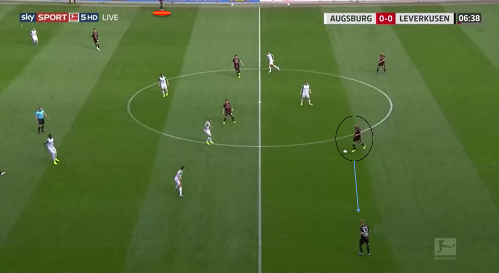 Bayer Leverkusen 2019/20 - Scout Report - tactical analysis tactics