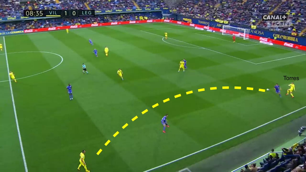 Receiving the ball 38.01 times a game, Torres is placed with the ball more than the likes of Raùl Albiol and Vicente Iborra. The metronome of Cazorla receives 40.59 passes per 90 showing the importance that Pau Torres has in dealing with the ball under pressure but also being able to aid the construction of plays.