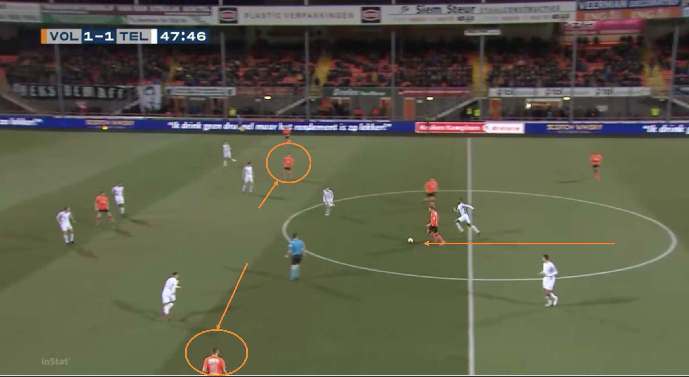 Wim Jonk at Volendam 2019/20 - tactical analysis tactics