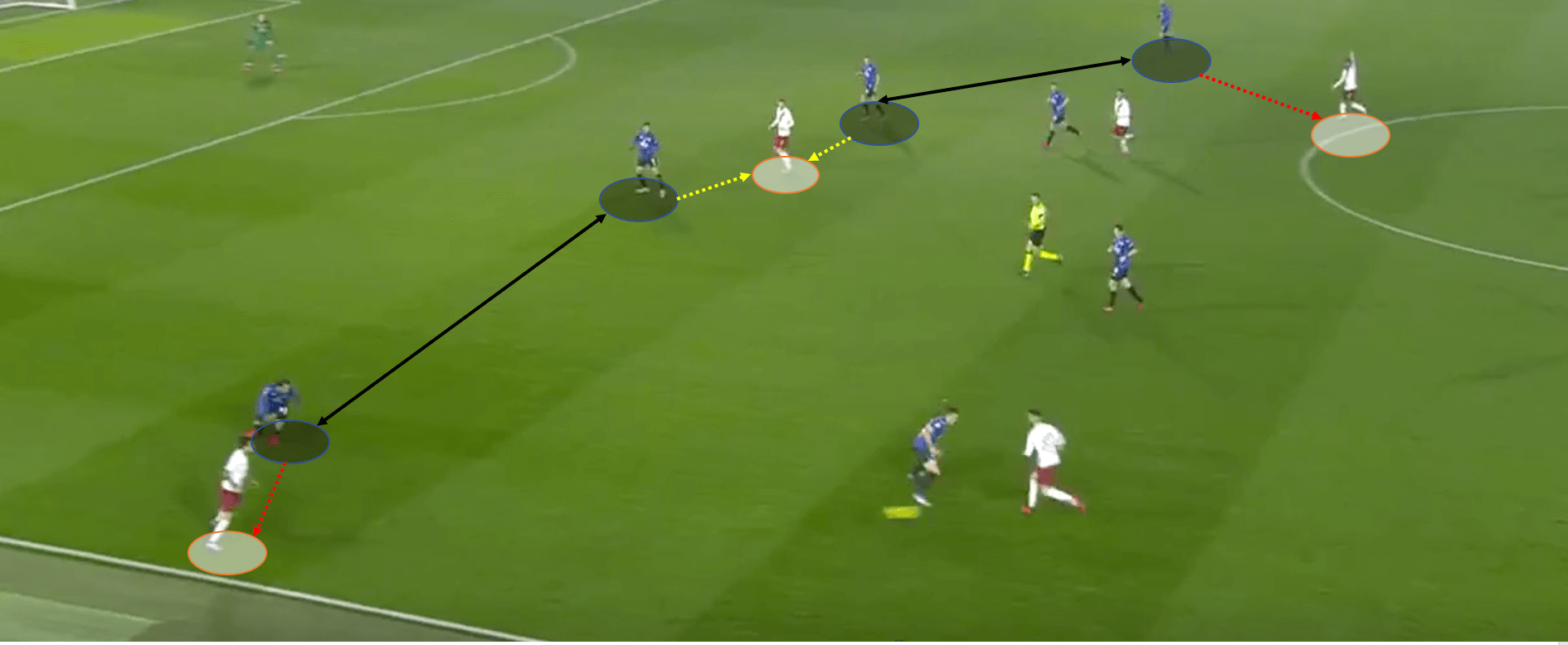 Serie A 2019/20: Atalanta vs Roma - tactical analysis tactics