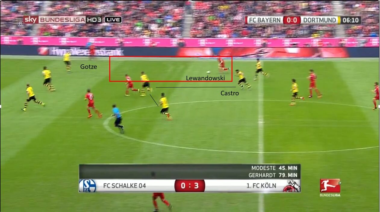 Bundesliga 2015/16 Bayern Munich vs Borussia Dortmund – tactical analysis tactics