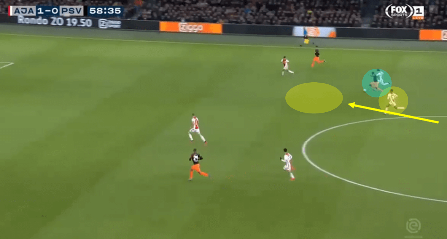 Ryan Gravenberch 2019/20 vs Frenkie de Jong 2017/18 - Tactical Analysis tactics