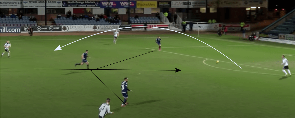 James McPake at Dundee FC 19/20 - head coach analysis - tactical analysis tactics