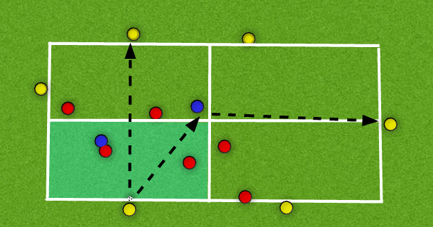 Coaching – Help your team be more compact in defence tactical analysis tactics