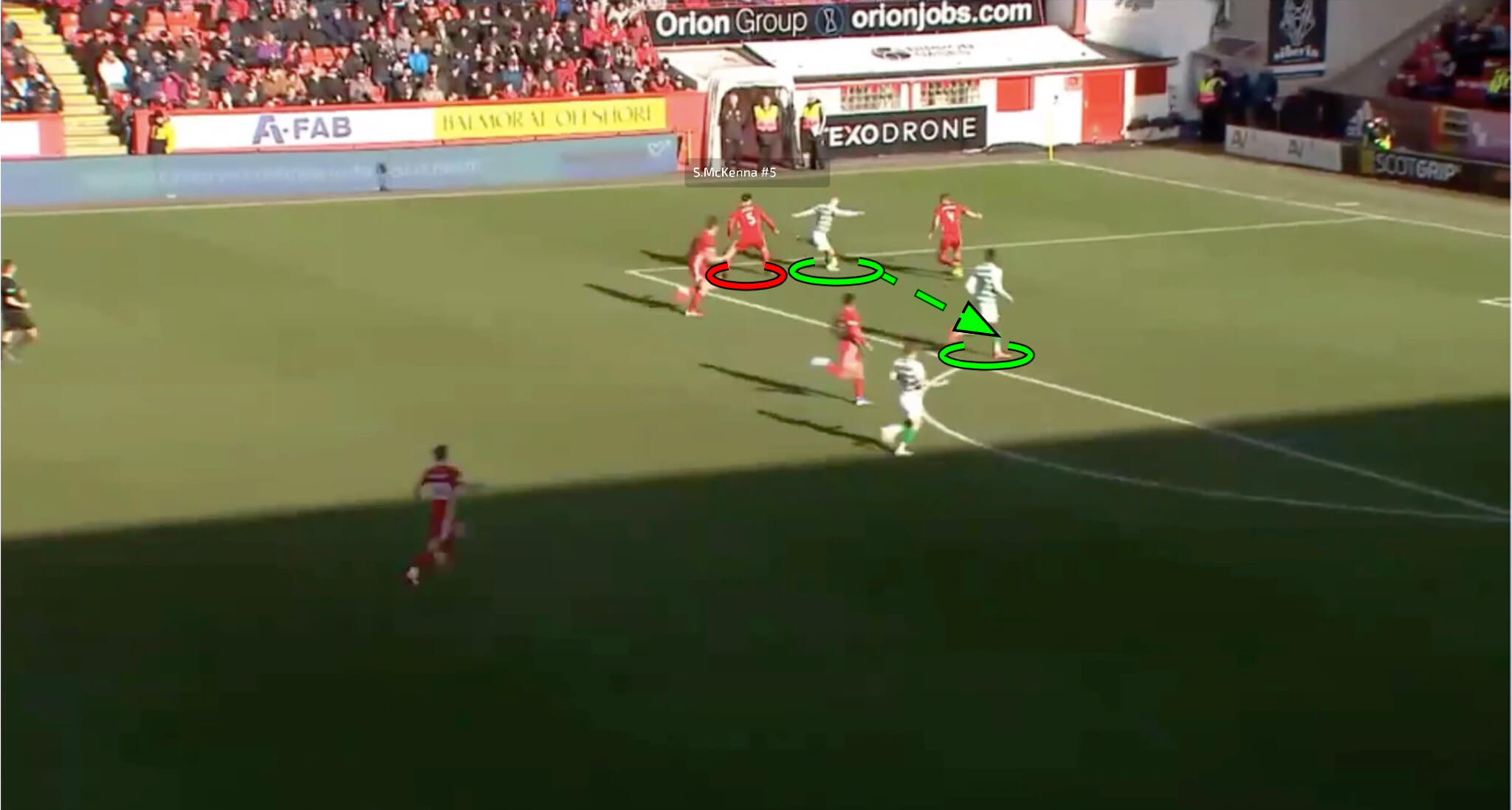 Scott McKenna 2019/20 - scout report - tactical analysis tactics