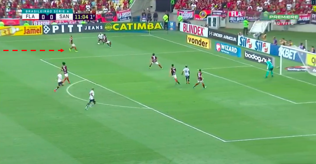 Brazilian Serie A 2019: Flamengo vs Santos - tactical analysis tactics