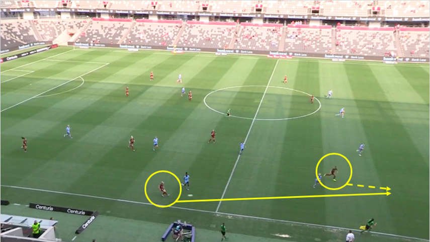 W League 2019/20: Western Sydney vs Sydney FC tactical analysis tactics