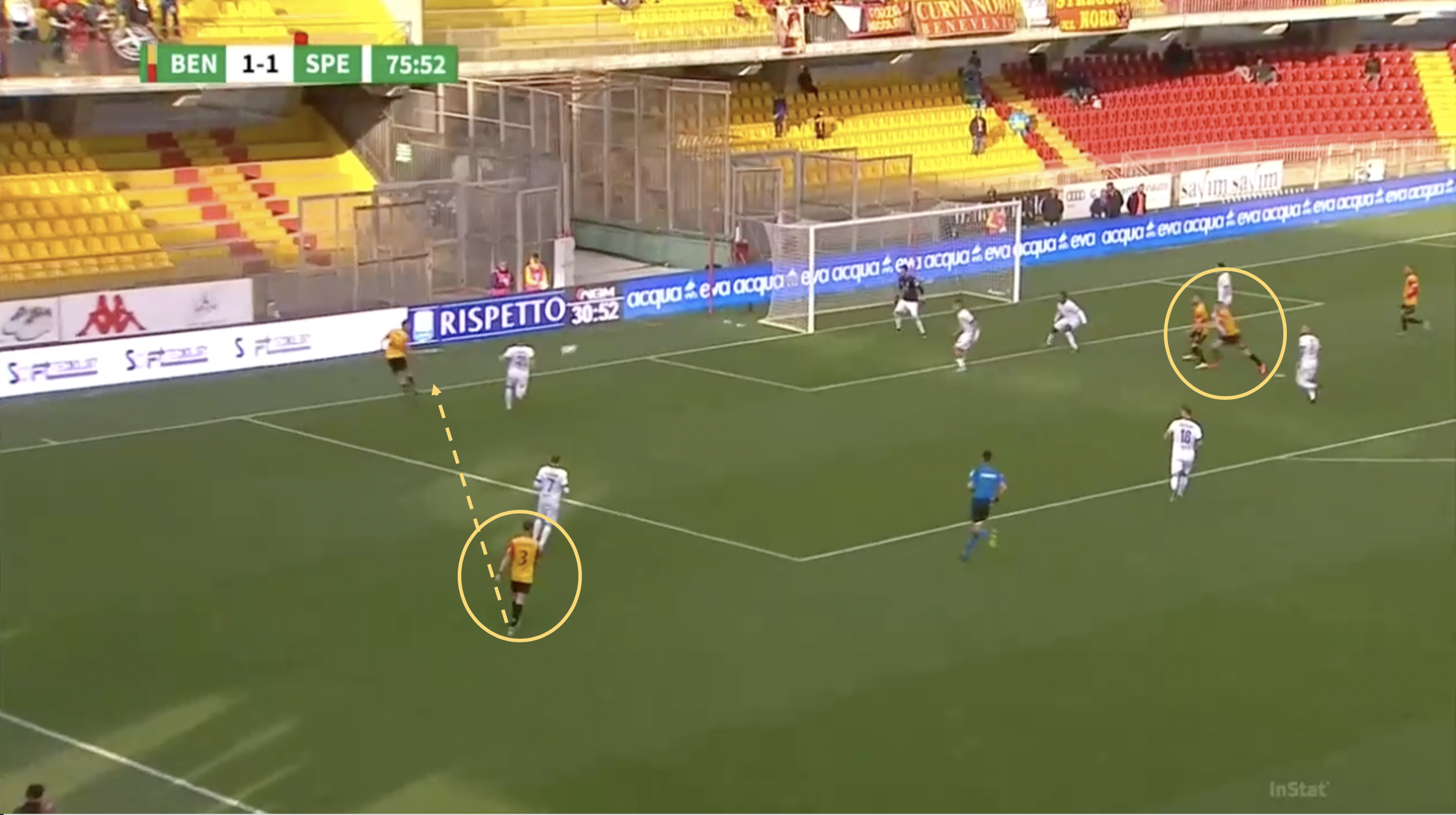 Inzaghi at Benevento, A tactical analysis 2019/2020 – Part One, with the ball + Tactics