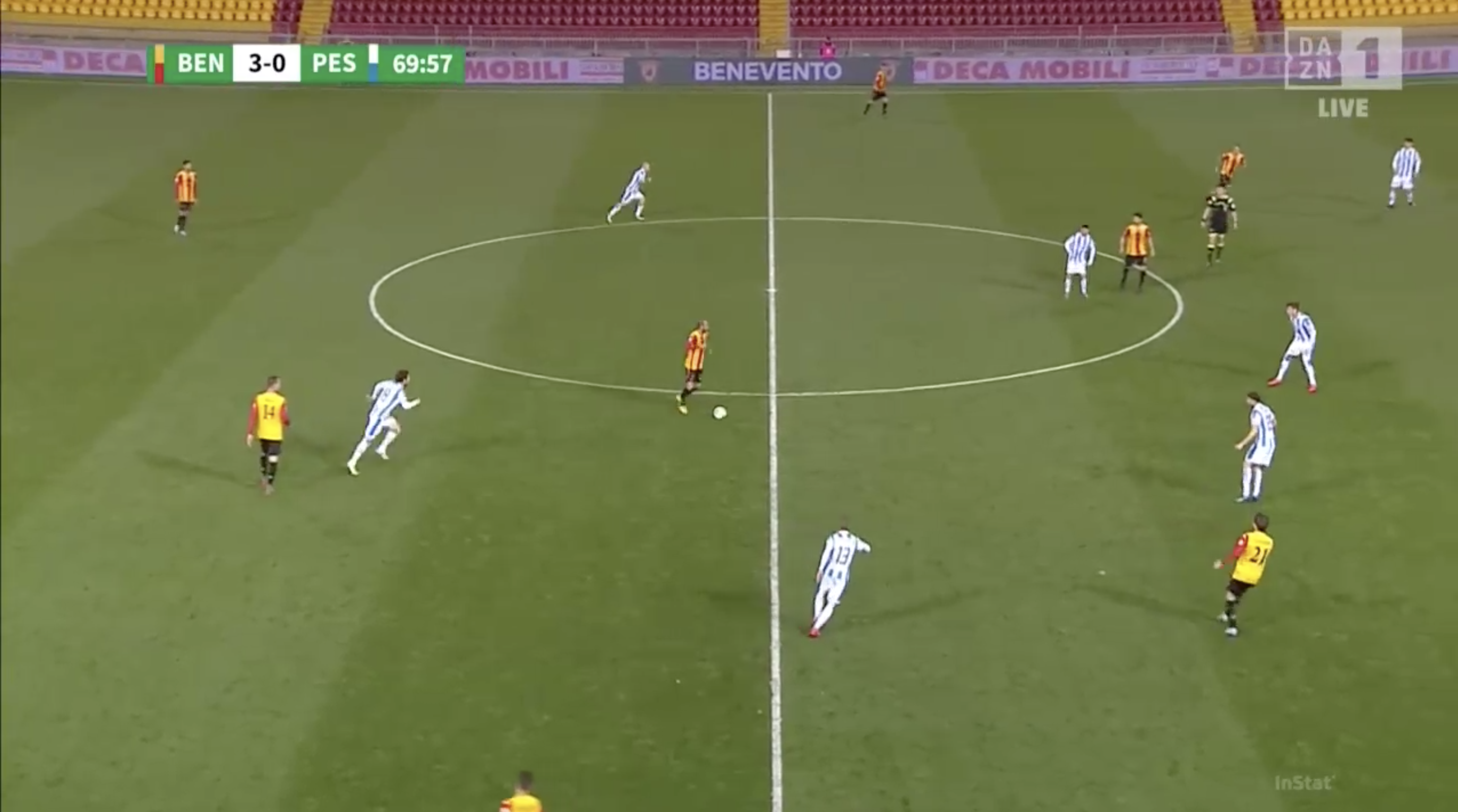 Filippo Inzaghi at Benevento, A tactical analysis 2019/2020 – Part One, with the ball + Tactics