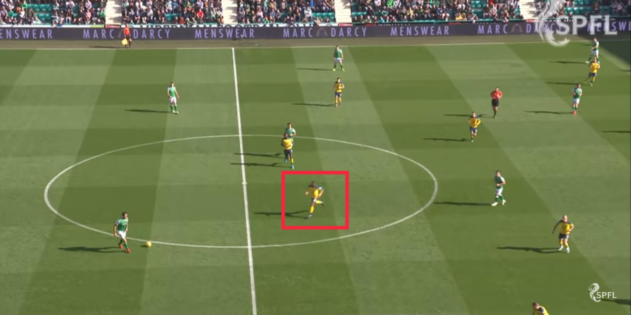 Olivier Ntcham 2019/20 scout report+ tactical analysis tactics