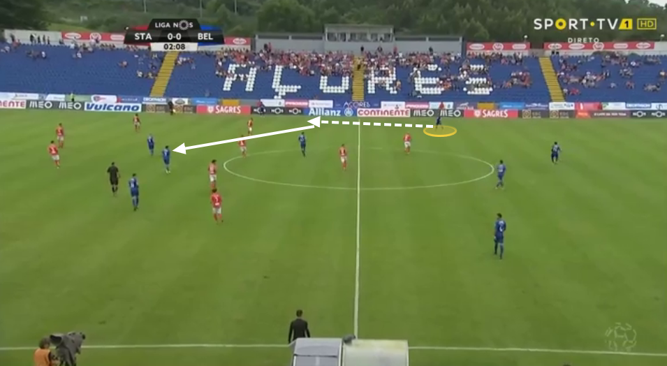 Comparing Belenenses' three managers in 2019/20 - tactical analysis tactics
