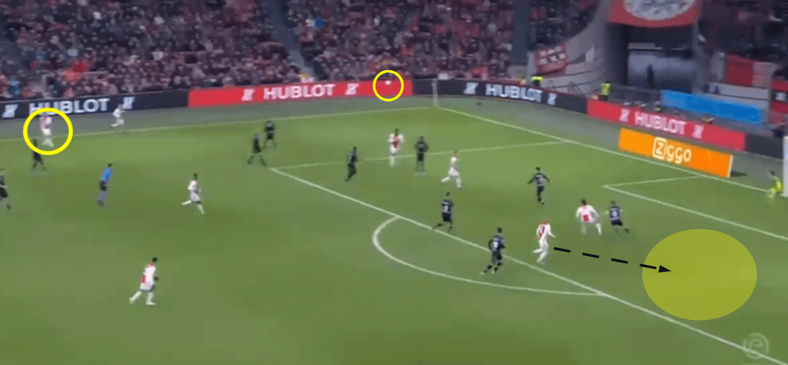 Donny van de Beek 2019/20 - Scout Report tactical analysis tactics