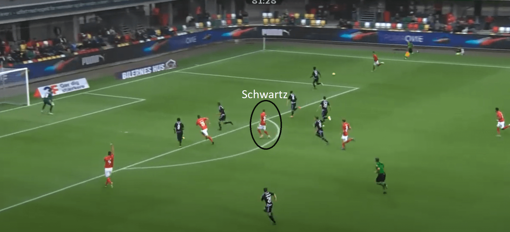 Ronnie Schwartz 2019/20 scout report - tactical analysis tactics