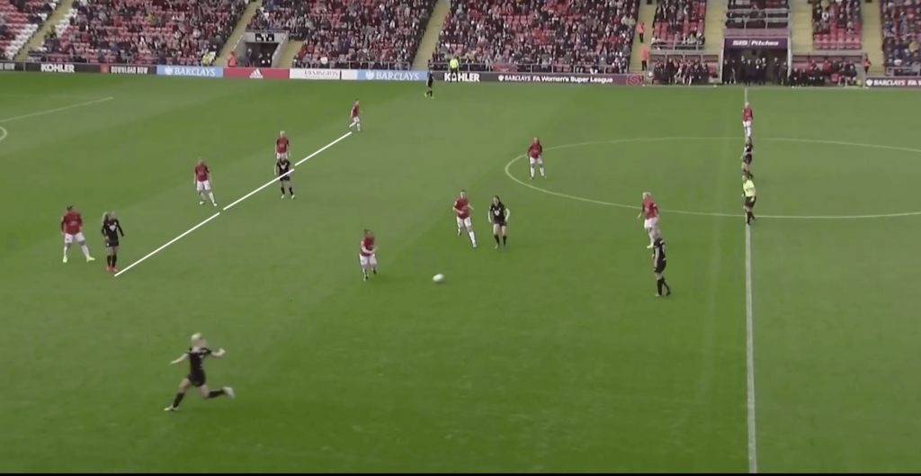 Manchester United 2019/20: FAWSL tactical season review - scout report tactical analysis tactics