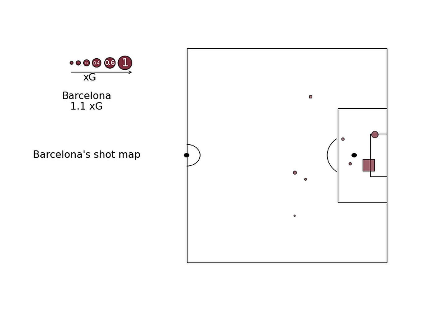 La Liga 2011/12: Barcelona vs Atletico Madrid - tactical analysis tactics
