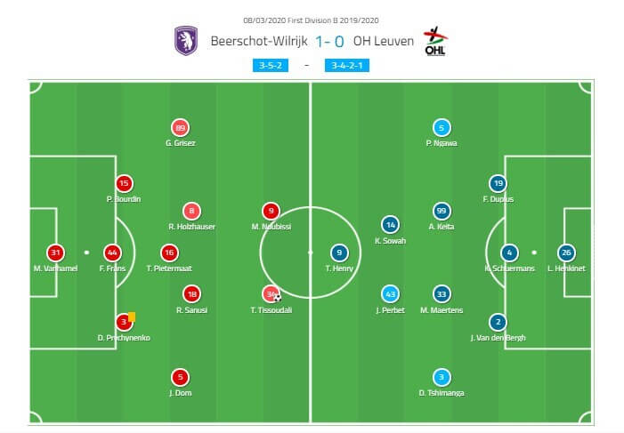 Proximus league - Beerschot Wilrijk v OH Leuven - tactical analysis tactics