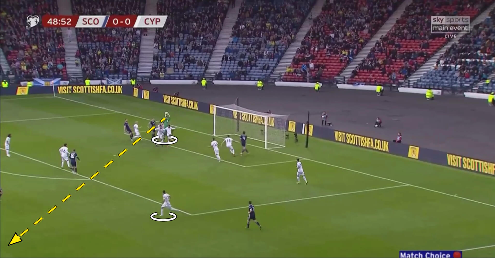 UEFA Euro 2020 Qualifiers: Scotland v Cyprus - tactical analysis - tactics