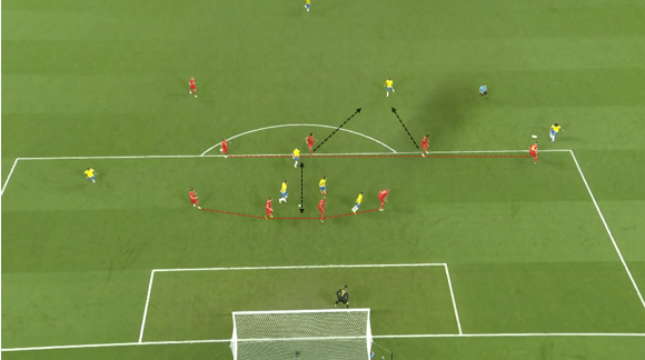 FIFA World Cup 2018: Brazil vs Belgium - tactical analysis tactics