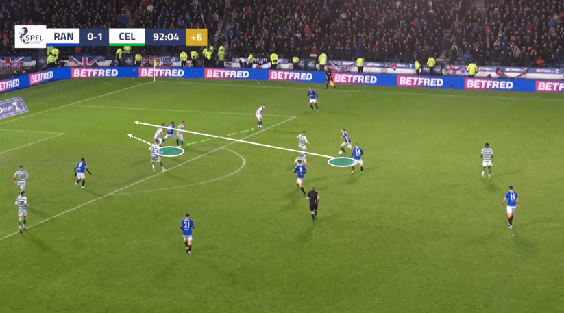 Scottish League Cup Final – 2019/20: Rangers vs Celtic – tactical analysis tactics