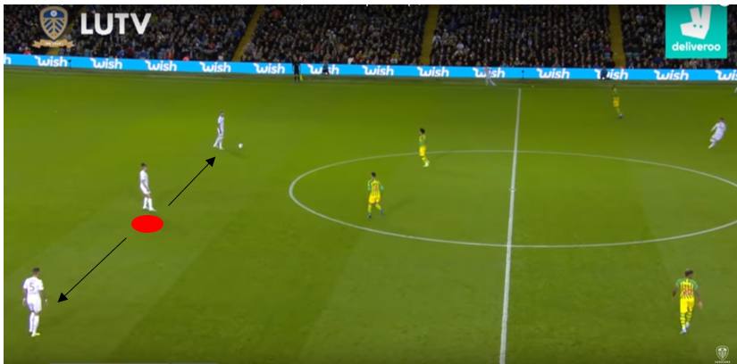 Kalvin Phillips at Leeds United 2019/20 - scout report - tactical analysis tactics