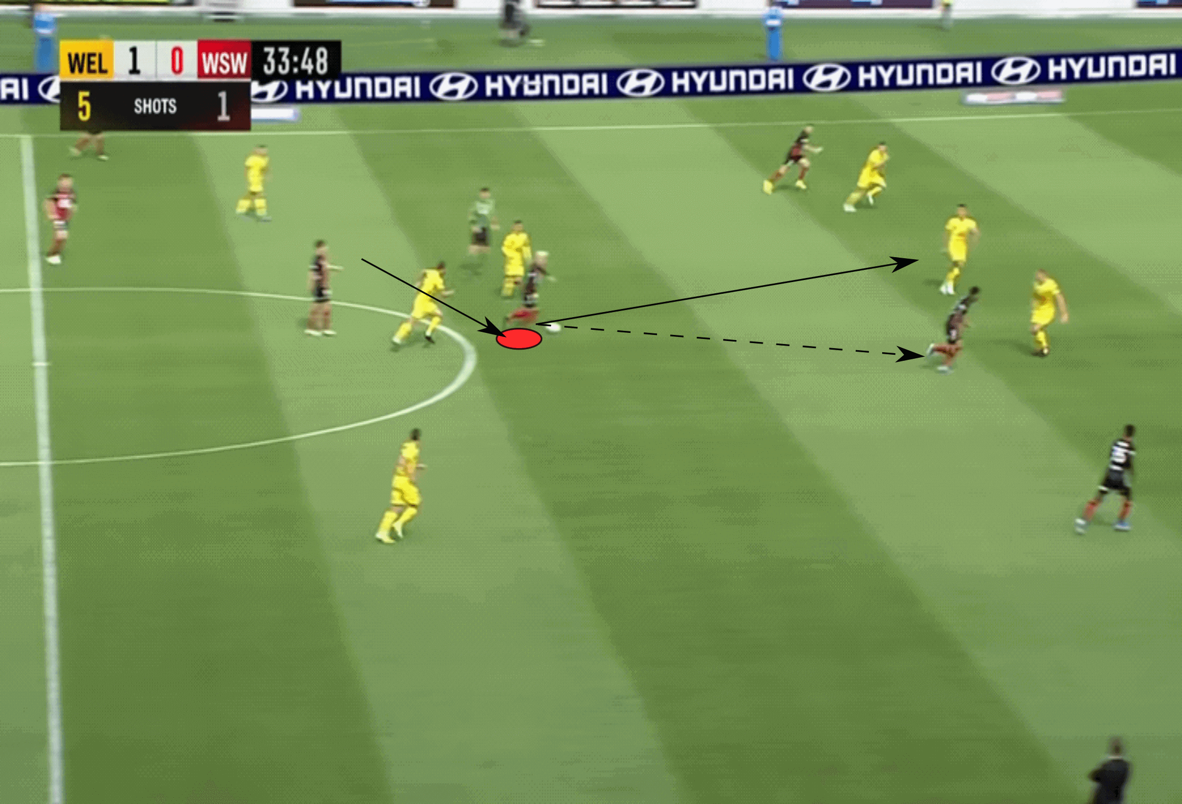 nicolai-muller-2019-20-scout-report-tactical-analysis-tactics