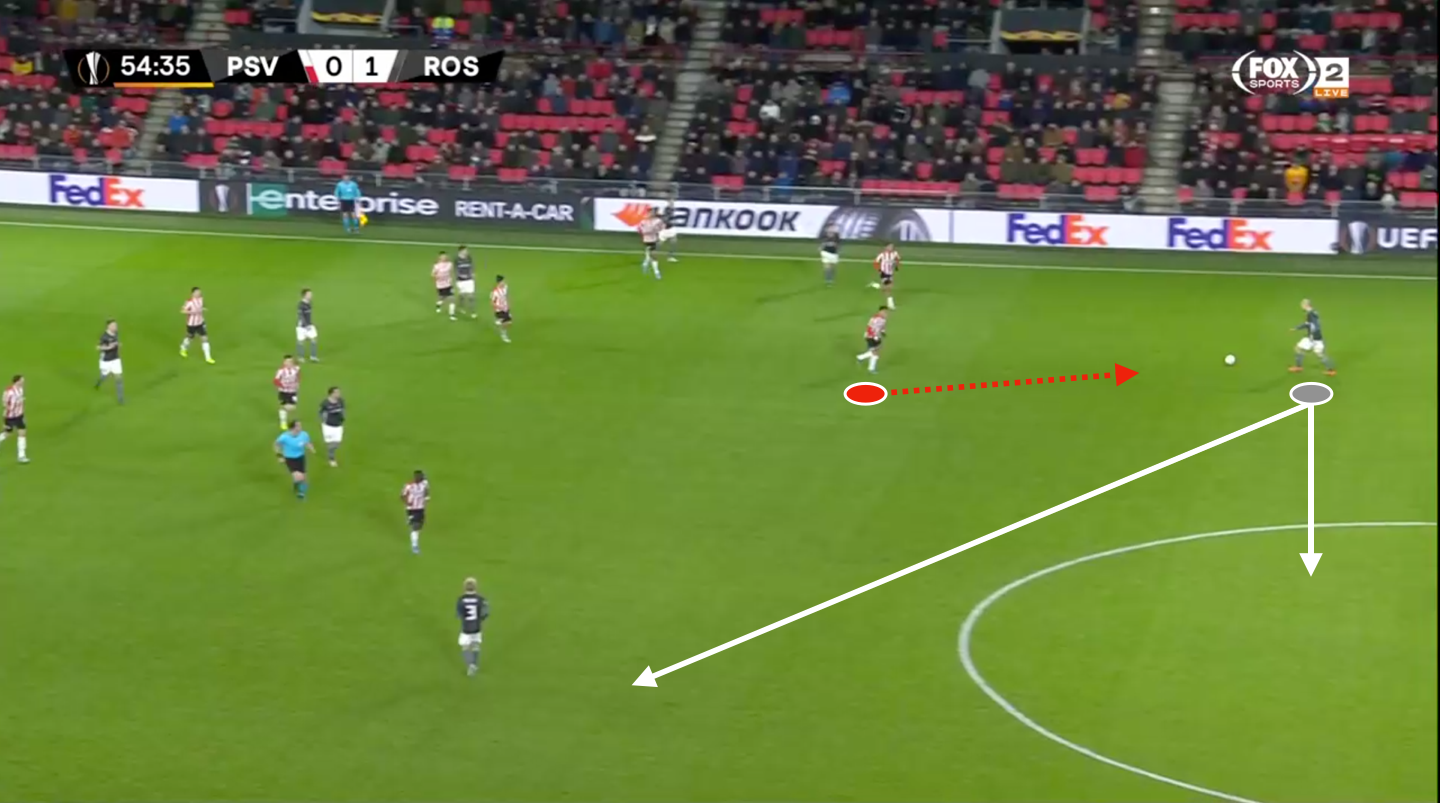 Tore Reginiussen 2019/20- scout report-tactical analysis tactics