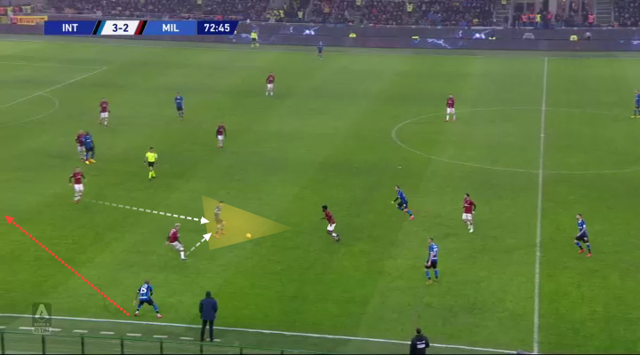 Antonio Conte at Inter 2019/20 – tactical analysis analysis tactics