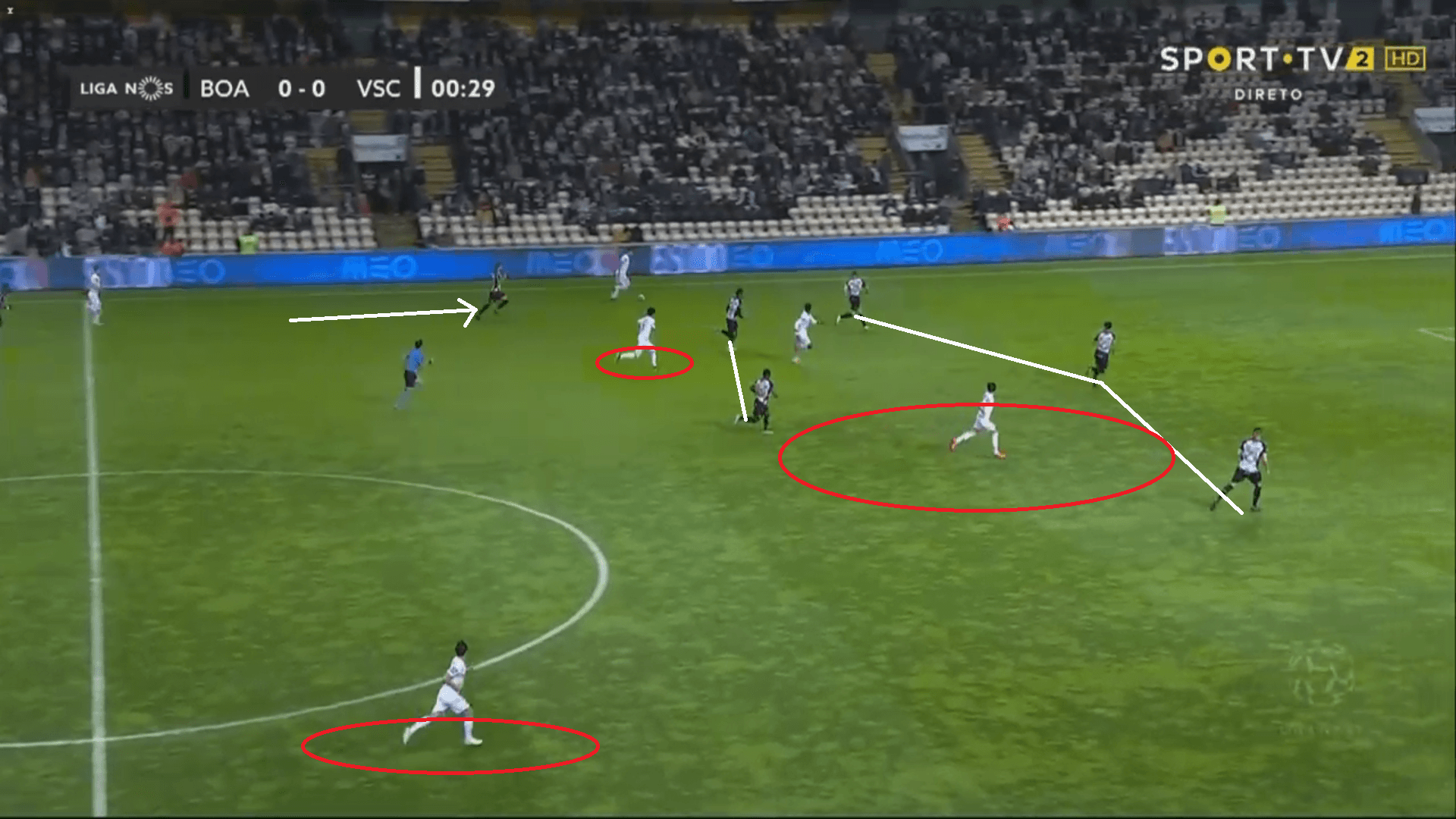 Daniel Ramos at Boavista Porto 2019/2020 - tactical analysis tactics