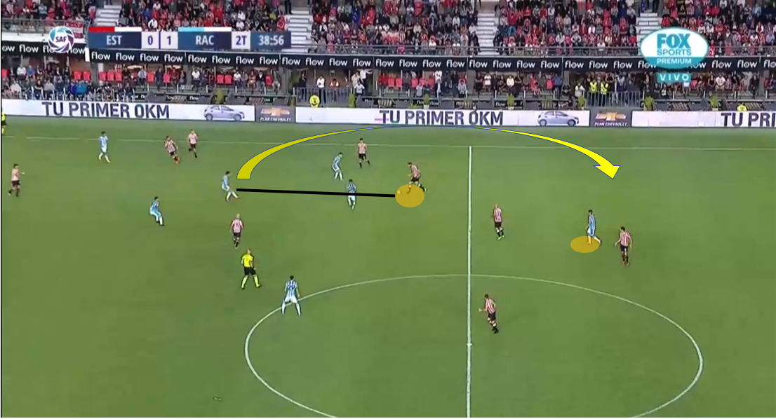 Superliga 2019/20: Estudiantes vs Racing - tactical analysis tactics