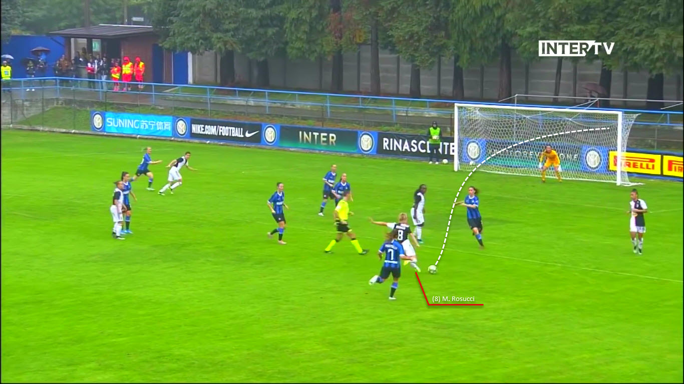 Martina Rosucci 2019/20 – scout report tactical analysis tactics